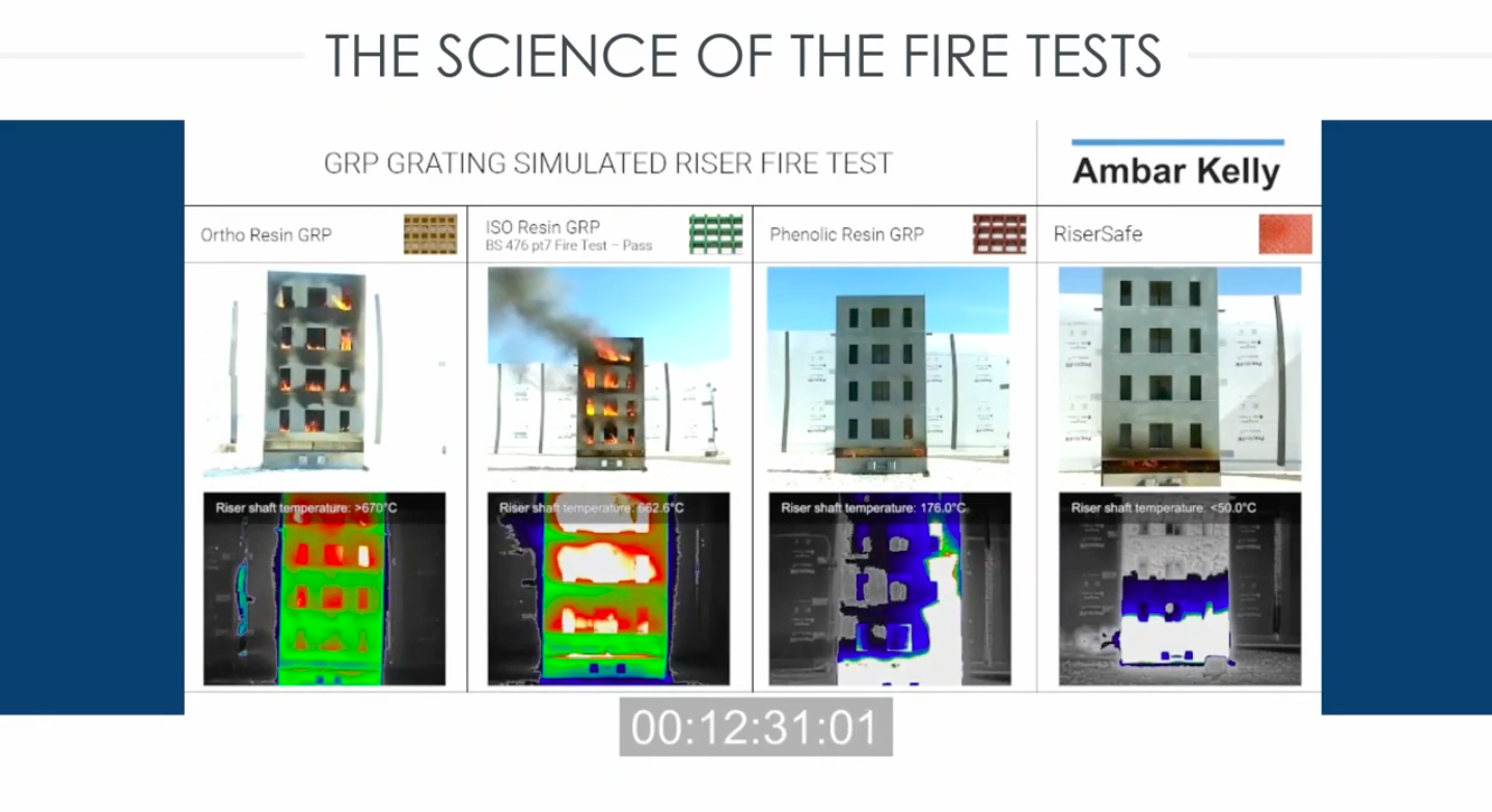 ambar_kelly_the_science_of_the_fire_tests_cpd