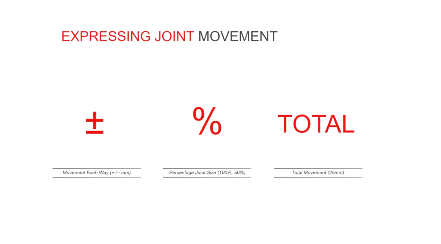 Construction specialties ABCs joint movement
