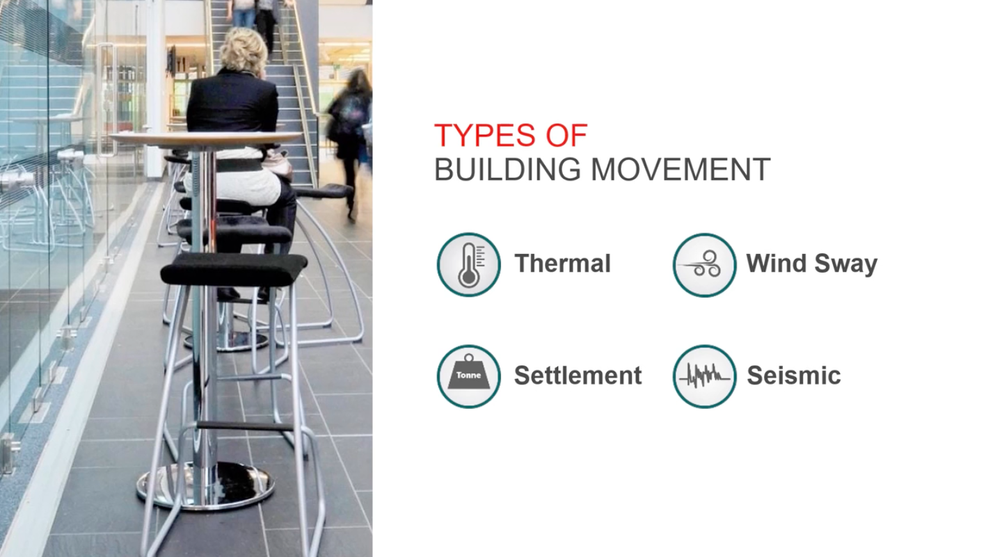 Construction specialties ABCs types of building movement