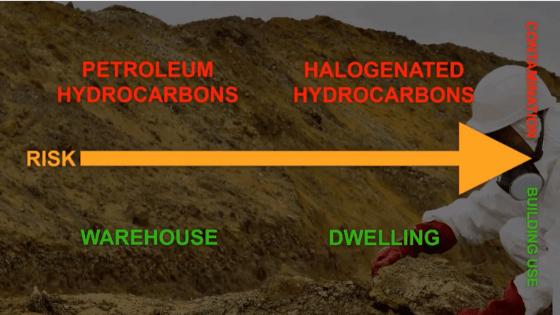 petroleum hydrocarbons as a risk factor
