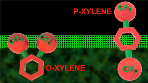 Illustration of a VOC vapour molecule