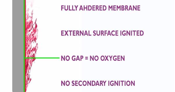 Oxygen inhibited membrane diagram