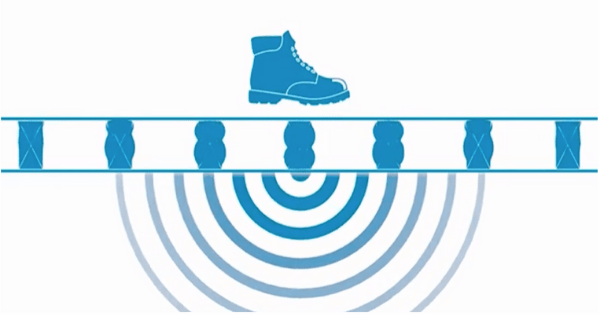 Impact sound example diagram