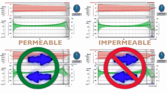 Greater permeability from Spacetherm Multi-board
