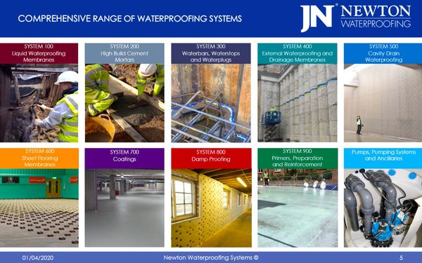 Comprehensive range of Waterproofing Systems