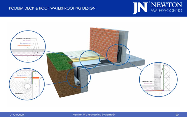 Podium Deck and Roof Waterproofing Design