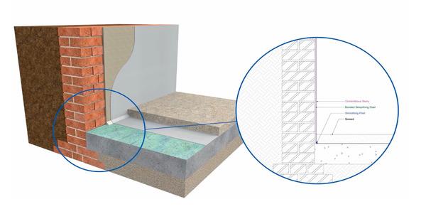 Type A Membrane