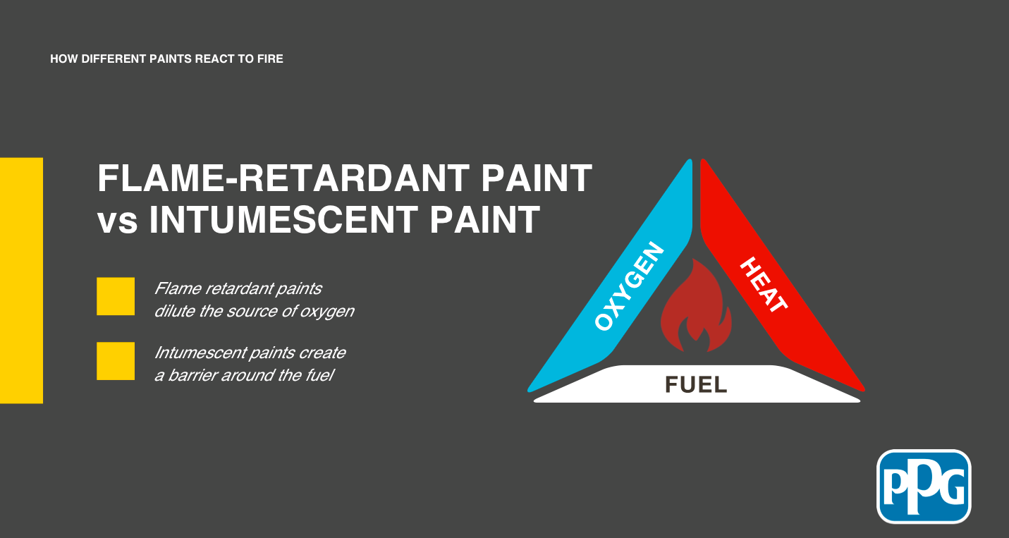 PPG CPD1 Flame retardant vs intumescent