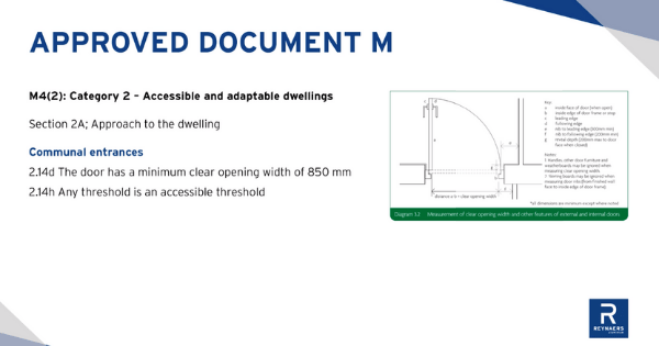 Document M's category 2 | accessible and adaptable dwellings